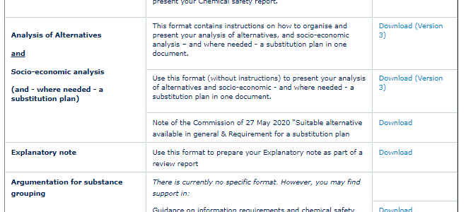 Updated application for REACH authorisation formats